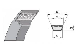 Classic type V-Belts